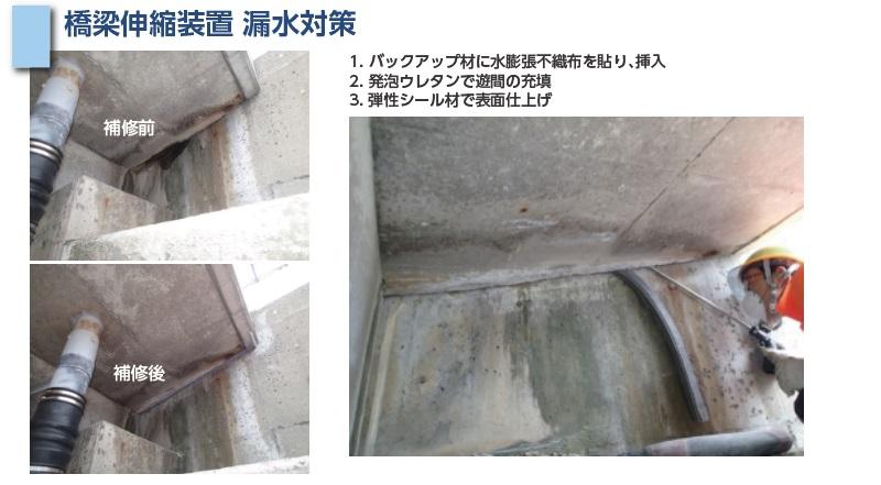 橋梁伸縮装置 漏水対策 1.バックアップ材に水膨張不織布を貼り、挿入 2.発泡ウレタンで遊間の充填 3.弾性シール材で表面仕上げ
