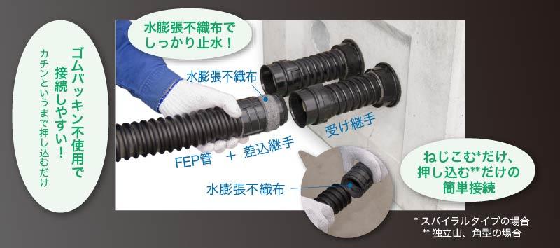 ゴムパッキン不使用で接続しやすい!カチンというまで押し込むだけ 水膨張不織布でしっかり止水! ねじこむだけ、押し込むだけの簡単接続 水膨張不織布 FEP管+差込継手 受け継手 水膨張不織布 スパイラルタイプの場合 独立山タイプの場合